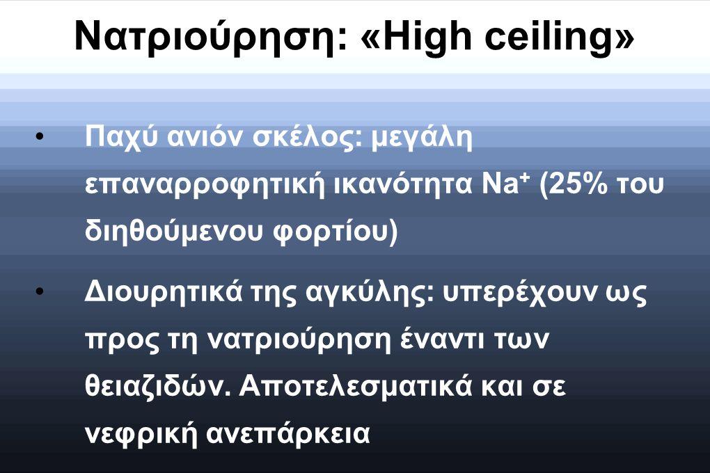 Νατριούρηση: «High ceiling»