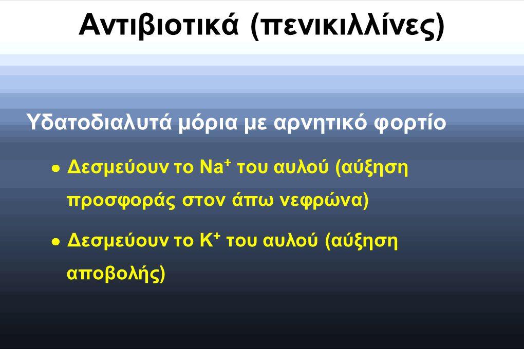 Αντιβιοτικά (πενικιλλίνες)