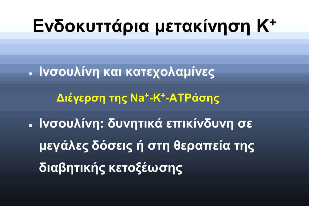 Ενδοκυττάρια μετακίνηση K+