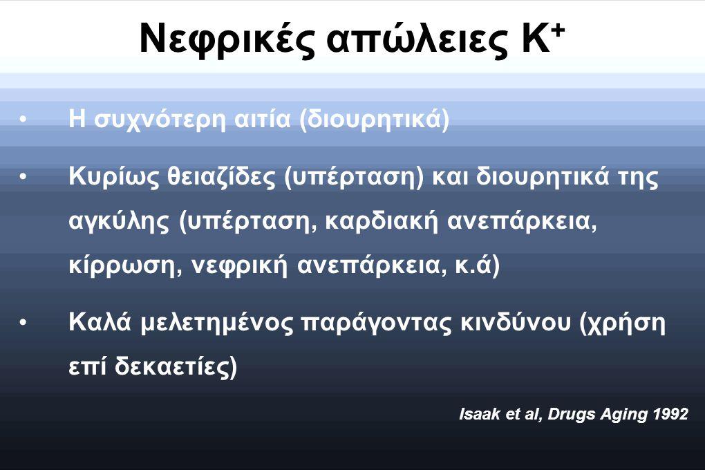 Νεφρικές απώλειες Κ+ Η συχνότερη αιτία (διουρητικά)