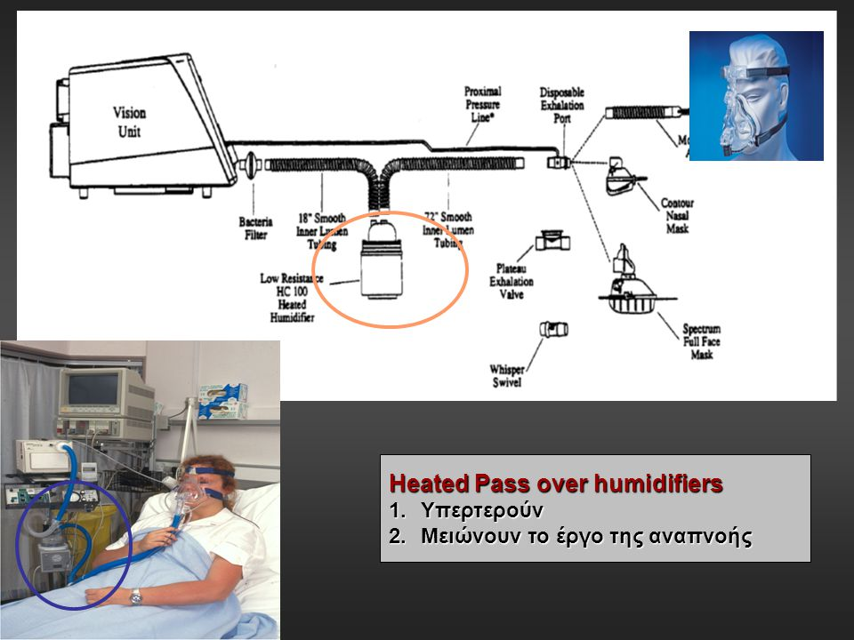 Heated Pass over humidifiers