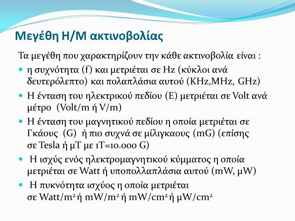 Μεγέθη Η/Μ ακτινοβολίας