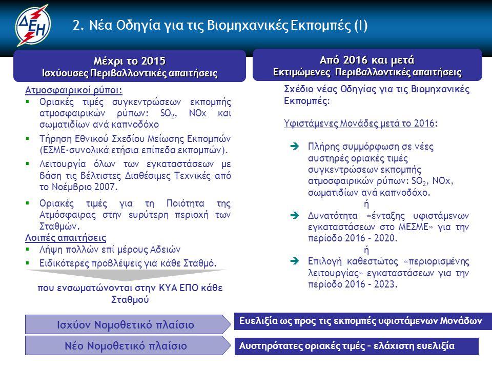 2. Νέα Οδηγία για τις Βιομηχανικές Εκπομπές (Ι)