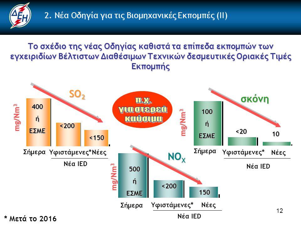 π.χ. για στερεά καύσιμα 400 ή ΕΣΜΕ SO2 σκόνη 200 ΝΟX