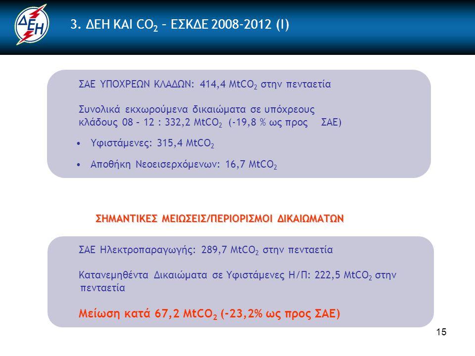 ΣΗΜΑΝΤΙΚΕΣ ΜΕΙΩΣΕΙΣ/ΠΕΡΙΟΡΙΣΜΟΙ ΔΙΚΑΙΩΜΑΤΩΝ