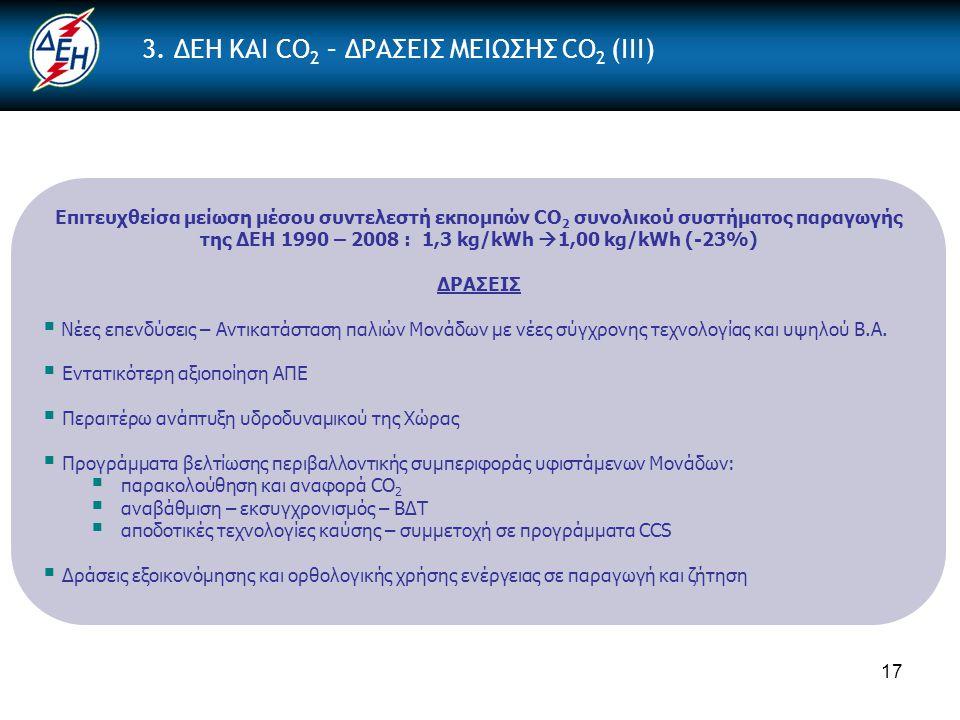 3. ΔΕΗ ΚΑΙ CO2 – ΔΡΑΣΕΙΣ ΜΕΙΩΣΗΣ CO2 (III)
