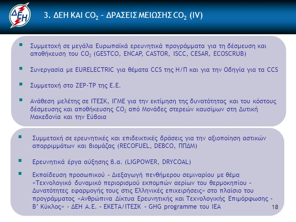 3. ΔΕΗ ΚΑΙ CO2 – ΔΡΑΣΕΙΣ ΜΕΙΩΣΗΣ CO2 (IV)