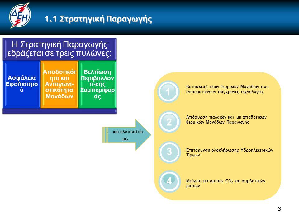 1 2 3 4 Η Στρατηγική Παραγωγής εδράζεται σε τρεις πυλώνες: