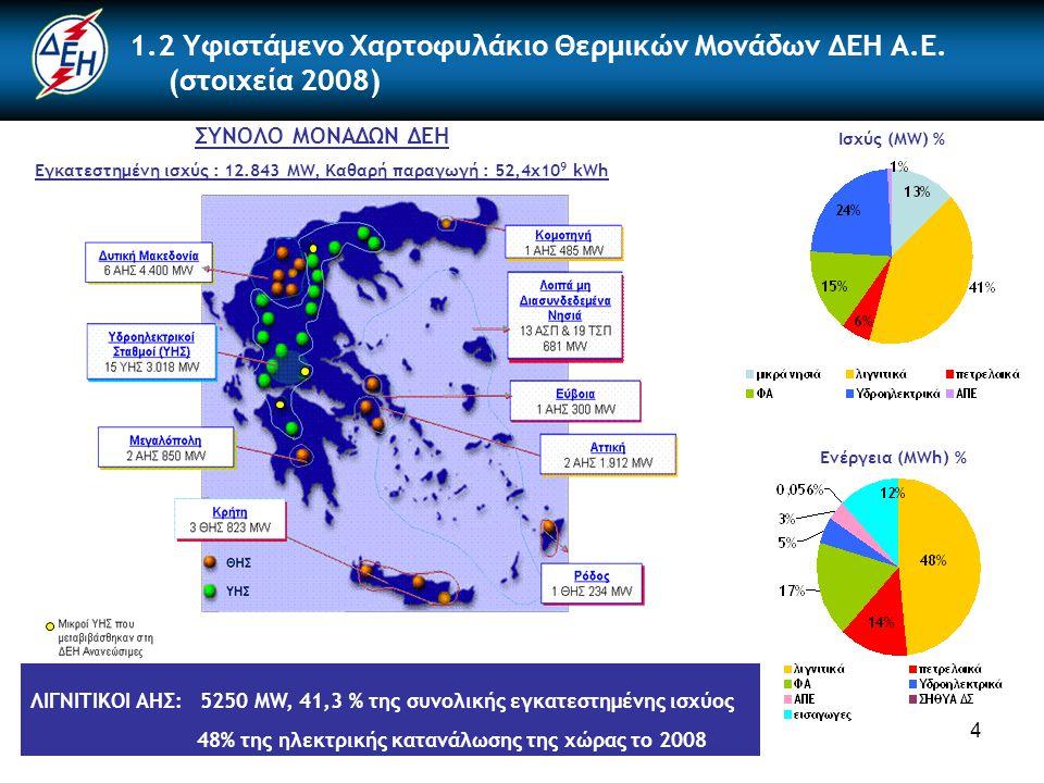 Εγκατεστημένη ισχύς : 12.843 MW, Καθαρή παραγωγή : 52,4x109 kWh