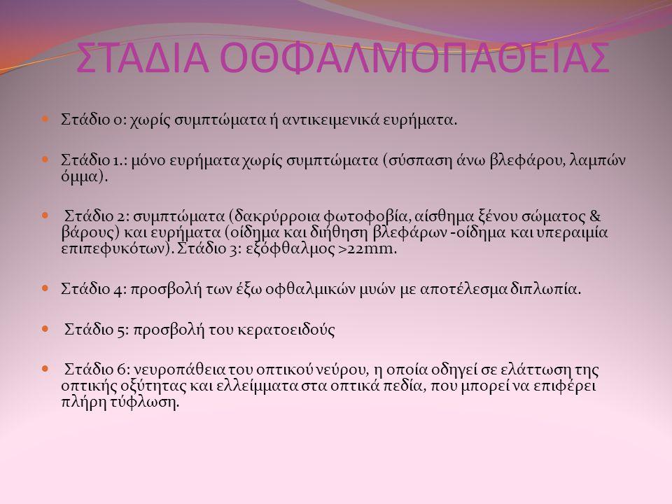 ΣΤΑΔΙΑ ΟΘΦΑΛΜΟΠΑΘΕΙΑΣ