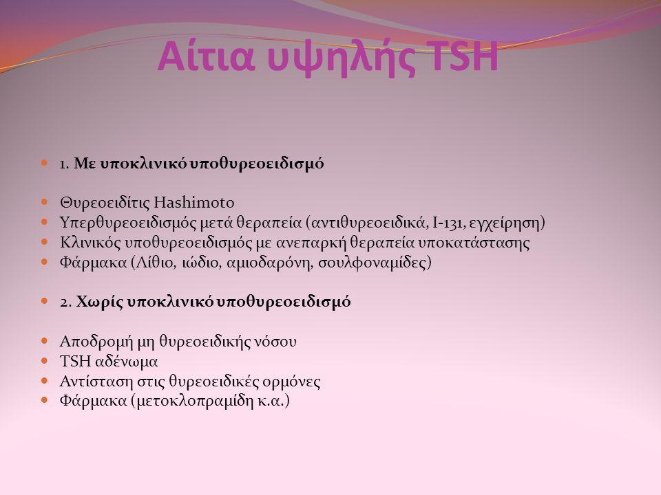 Αίτια υψηλής TSH 1. Με υποκλινικό υποθυρεοειδισμό