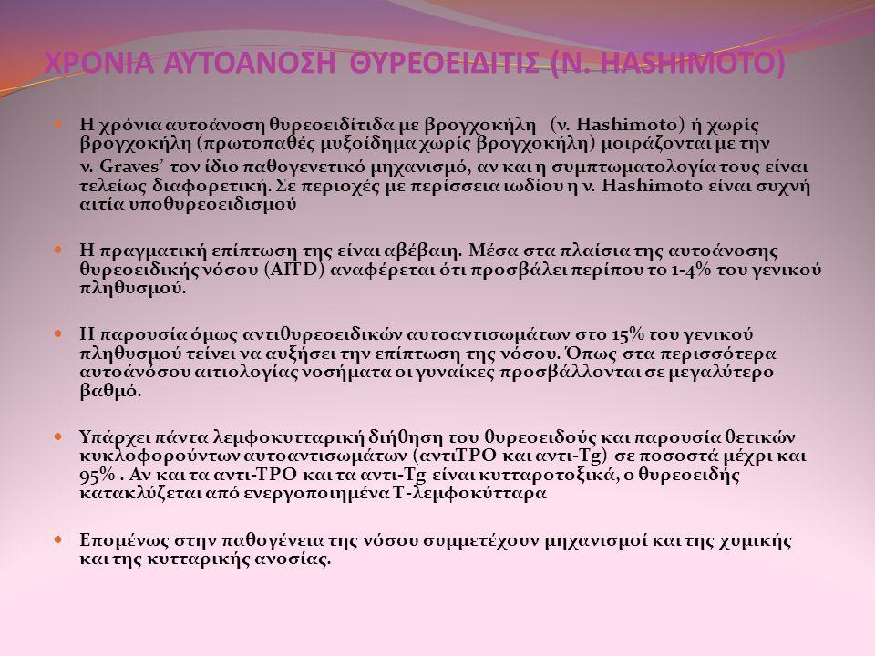 ΧΡΟΝΙΑ ΑΥΤΟΑΝΟΣΗ ΘΥΡΕΟΕΙΔΙΤΙΣ (Ν. HASHIMOTO)