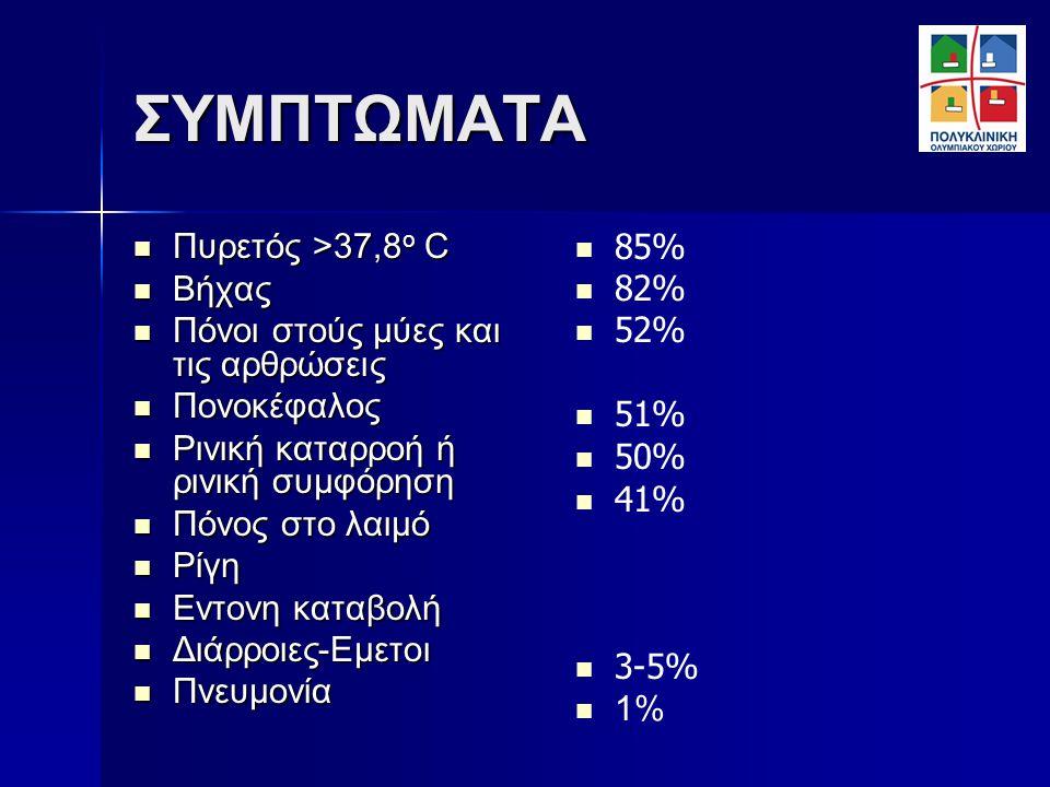 ΣΥΜΠΤΩΜΑΤΑ Πυρετός >37,8ο C Βήχας