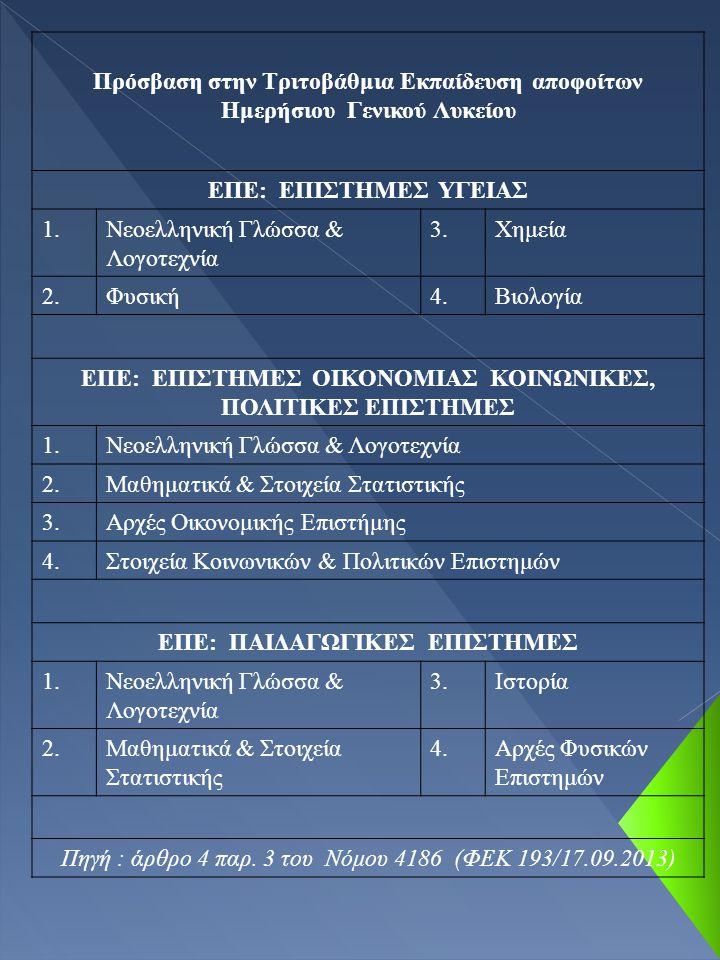 Νεοελληνική Γλώσσα & Λογοτεχνία 3. Χημεία 2. Φυσική 4. Βιολογία