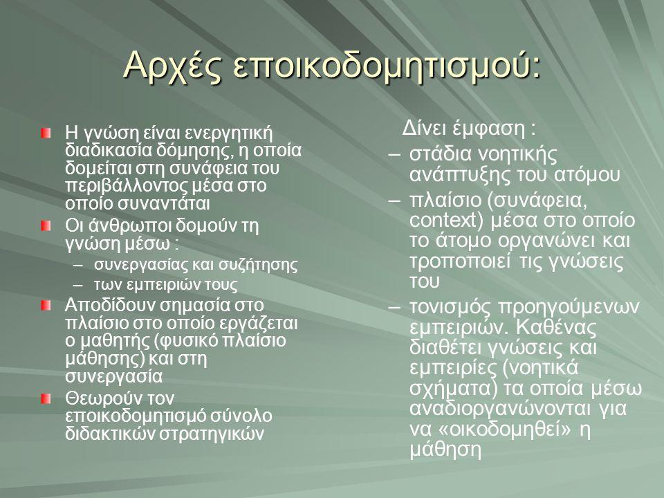 Αρχές εποικοδομητισμού:
