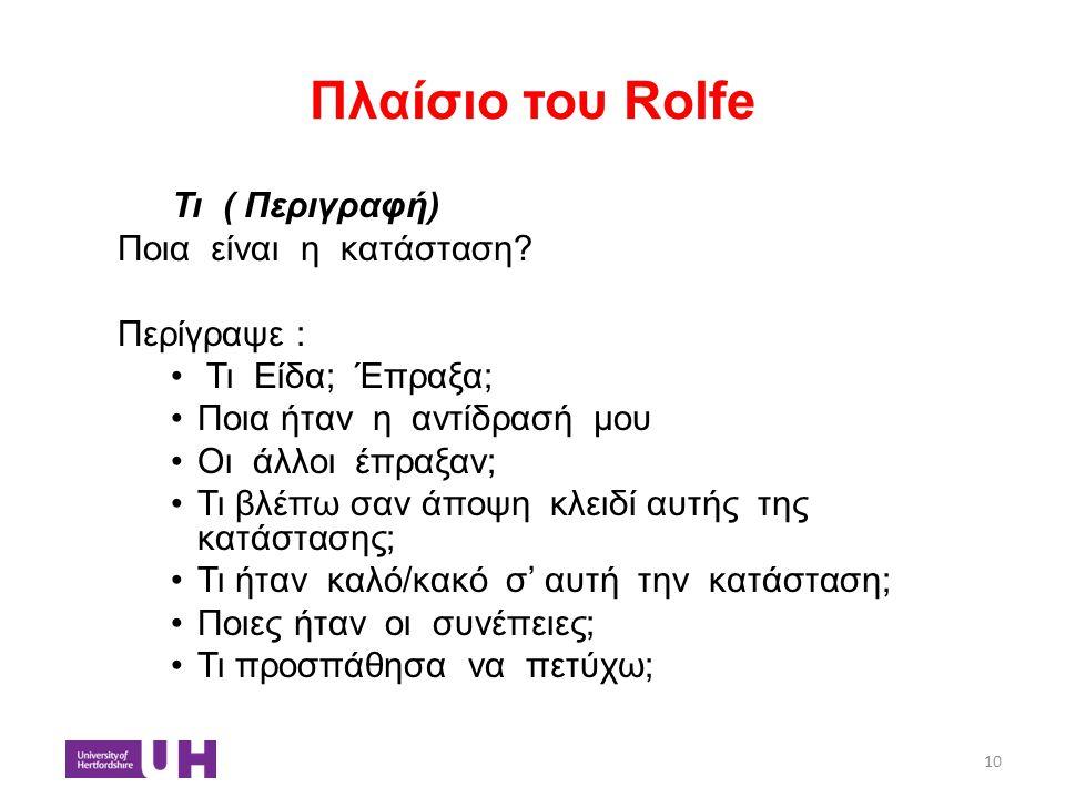 Πλαίσιο του Rolfe Τι ( Περιγραφή) Ποια είναι η κατάσταση Περίγραψε :