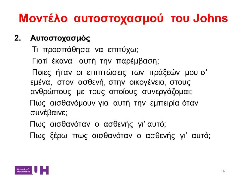 Μοντέλο αυτοστοχασμού του Johns