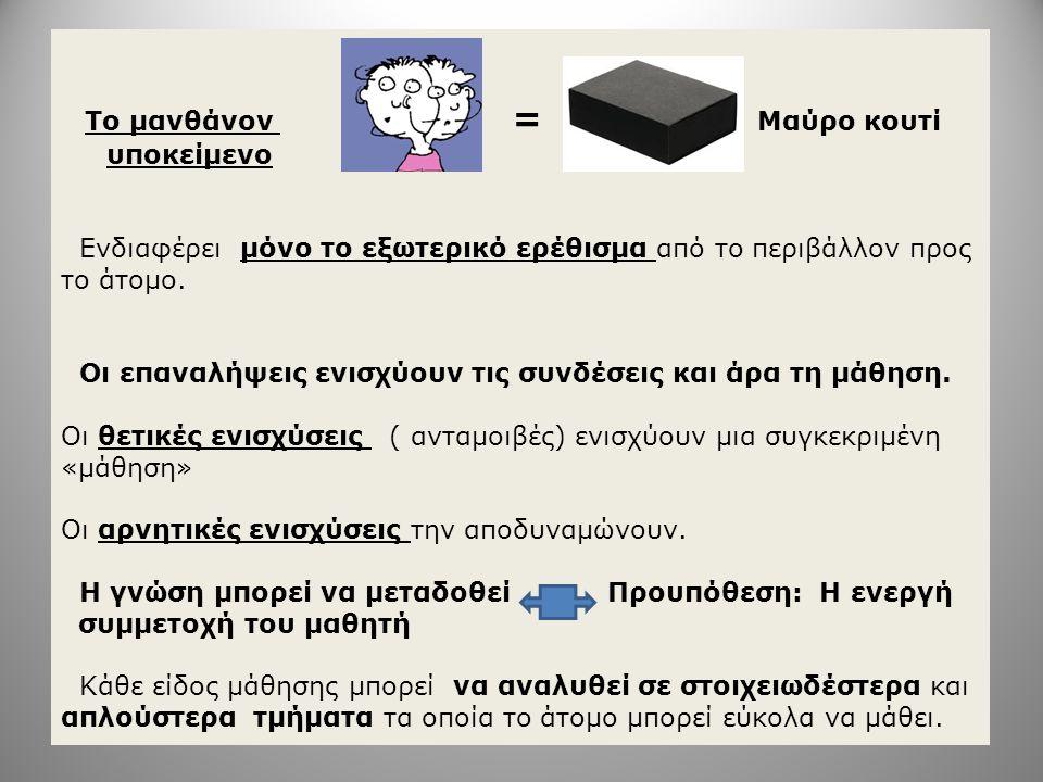 Το μανθάνον = Μαύρο κουτί