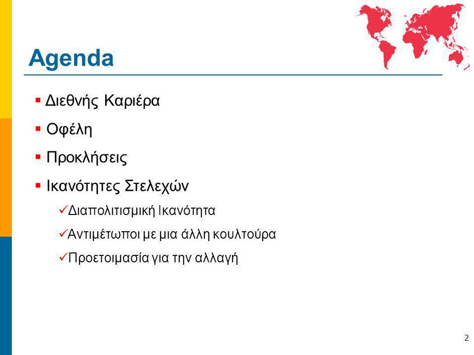 Agenda Διεθνής Καριέρα Οφέλη Προκλήσεις Ικανότητες Στελεχών