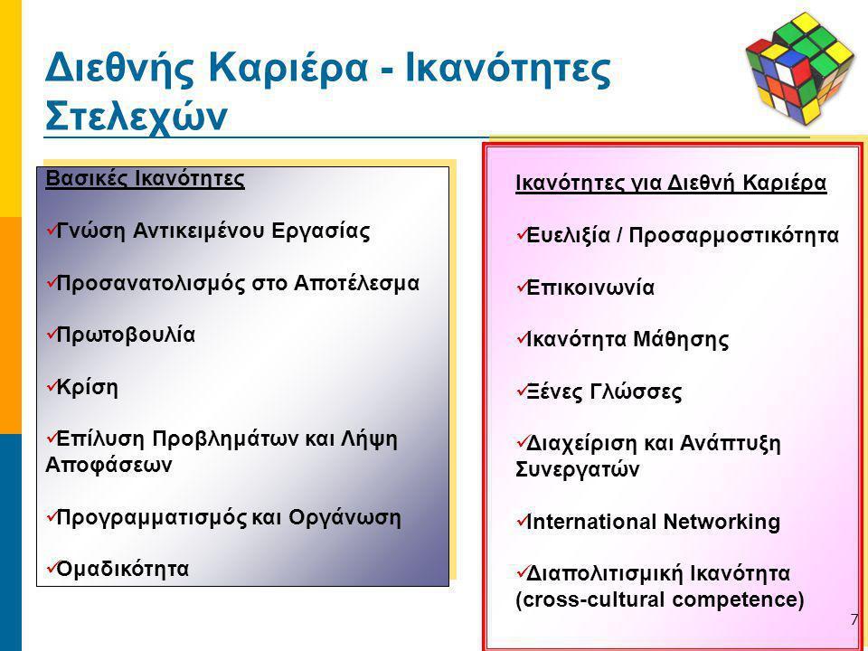 Διεθνής Καριέρα - Ικανότητες Στελεχών