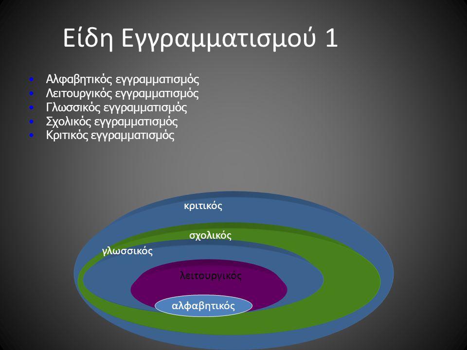 Είδη Εγγραμματισμού 1 Αλφαβητικός εγγραμματισμός
