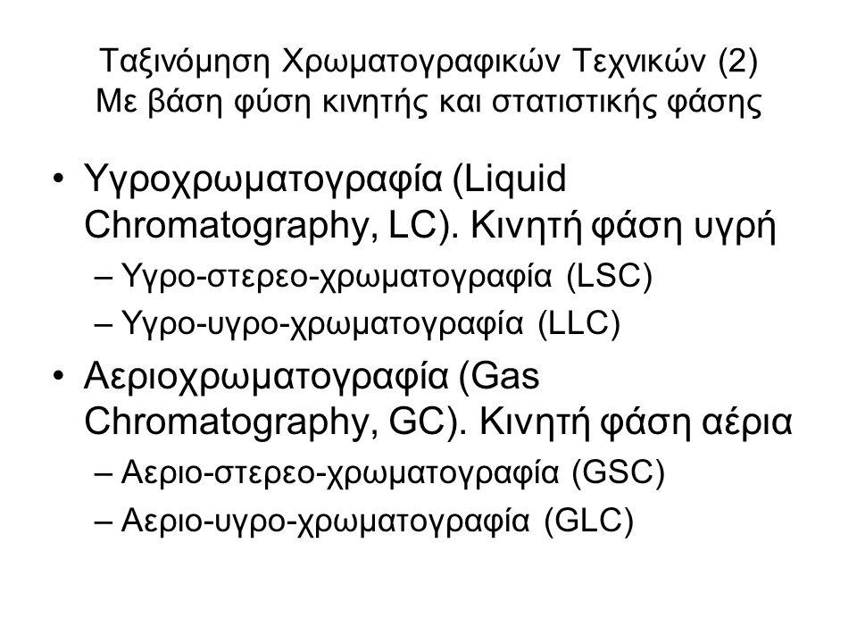 Υγροχρωματογραφία (Liquid Chromatography, LC). Κινητή φάση υγρή