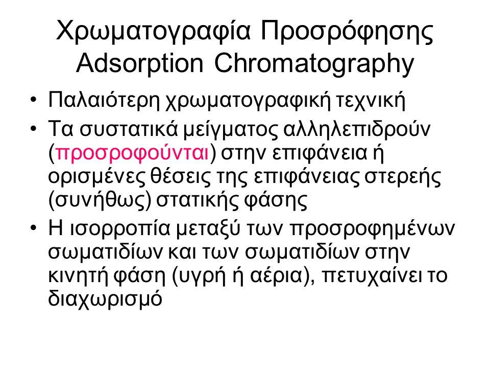 Χρωματογραφία Προσρόφησης Adsorption Chromatography