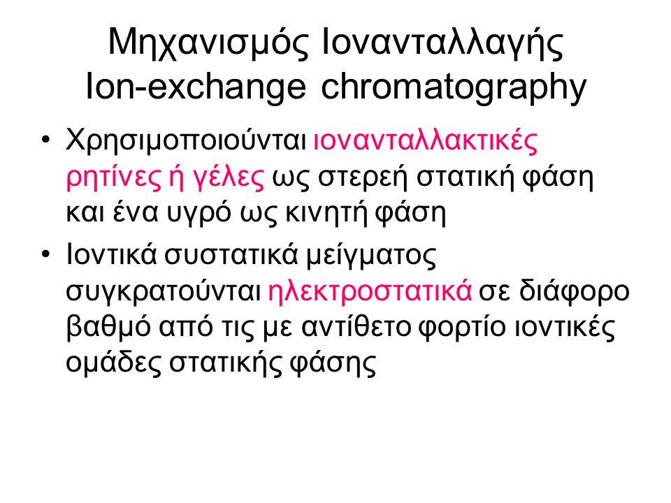 Μηχανισμός Ιονανταλλαγής Ion-exchange chromatography