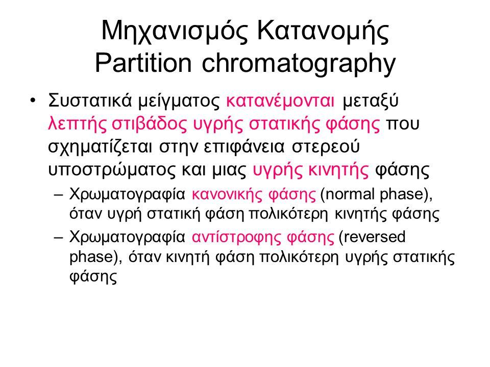Μηχανισμός Κατανομής Partition chromatography