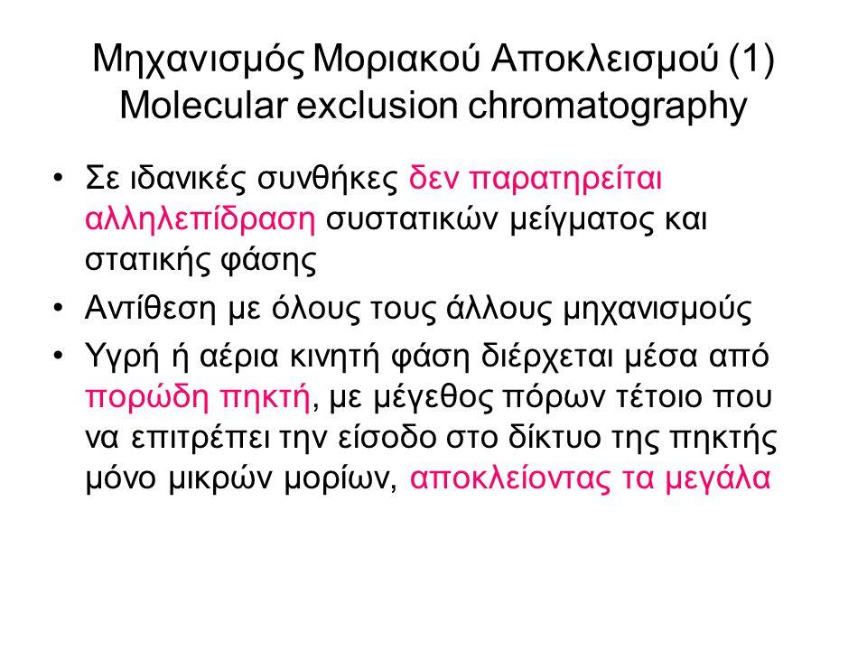 Μηχανισμός Μοριακού Αποκλεισμού (1) Molecular exclusion chromatography