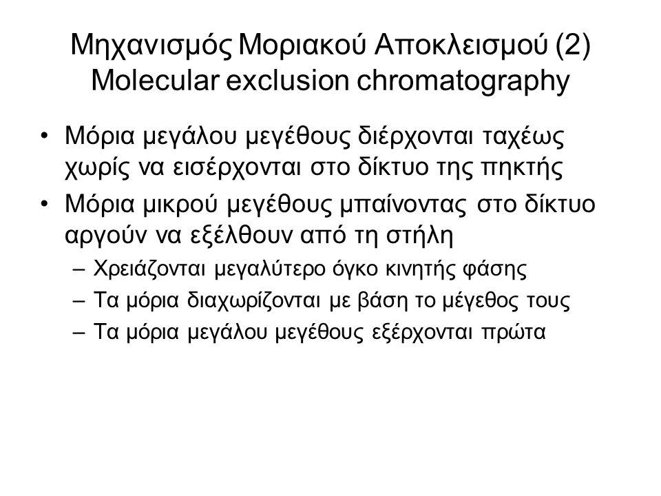 Μηχανισμός Μοριακού Αποκλεισμού (2) Molecular exclusion chromatography