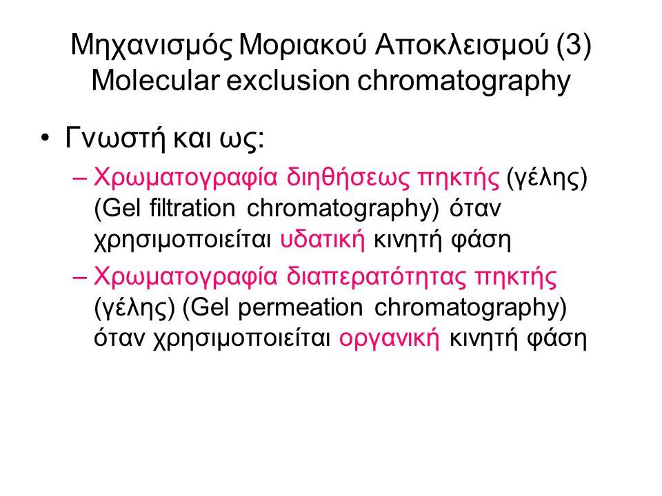 Μηχανισμός Μοριακού Αποκλεισμού (3) Molecular exclusion chromatography