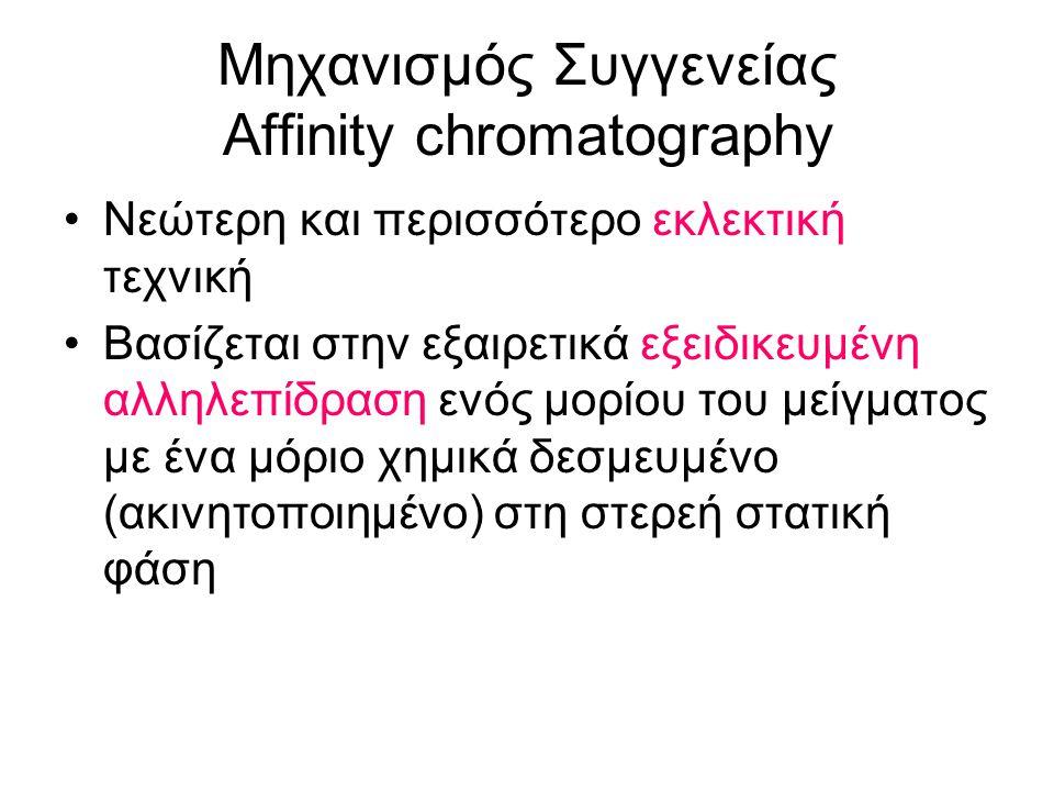 Μηχανισμός Συγγενείας Affinity chromatography