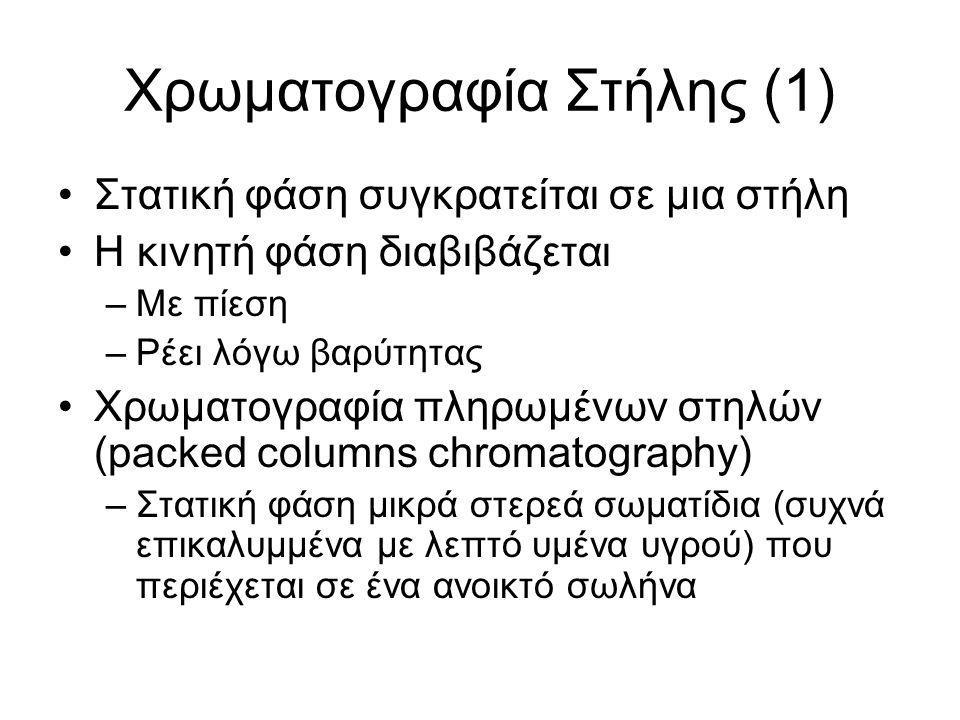 Χρωματογραφία Στήλης (1)