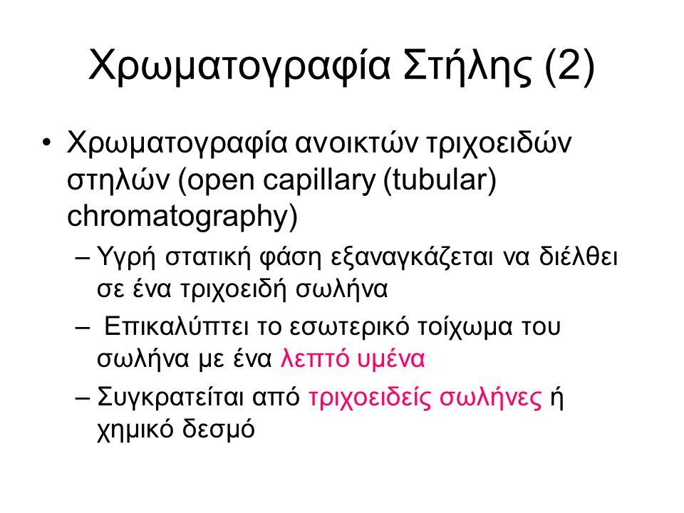 Χρωματογραφία Στήλης (2)