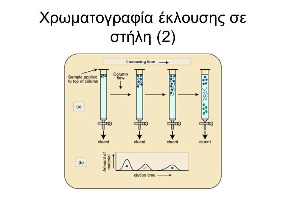 Χρωματογραφία έκλουσης σε στήλη (2)