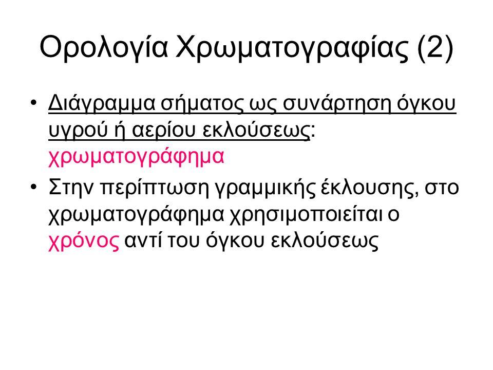 Ορολογία Χρωματογραφίας (2)