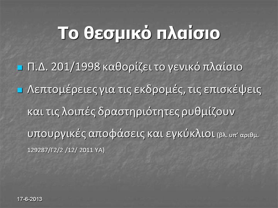 Το θεσμικό πλαίσιο Π.Δ. 201/1998 καθορίζει το γενικό πλαίσιο