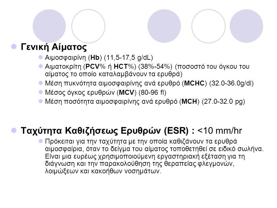 Ταχύτητα Καθιζήσεως Ερυθρών (ESR) : <10 mm/hr