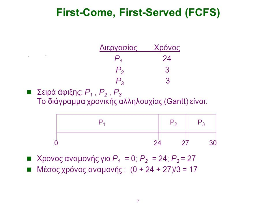 First-Come, First-Served (FCFS)