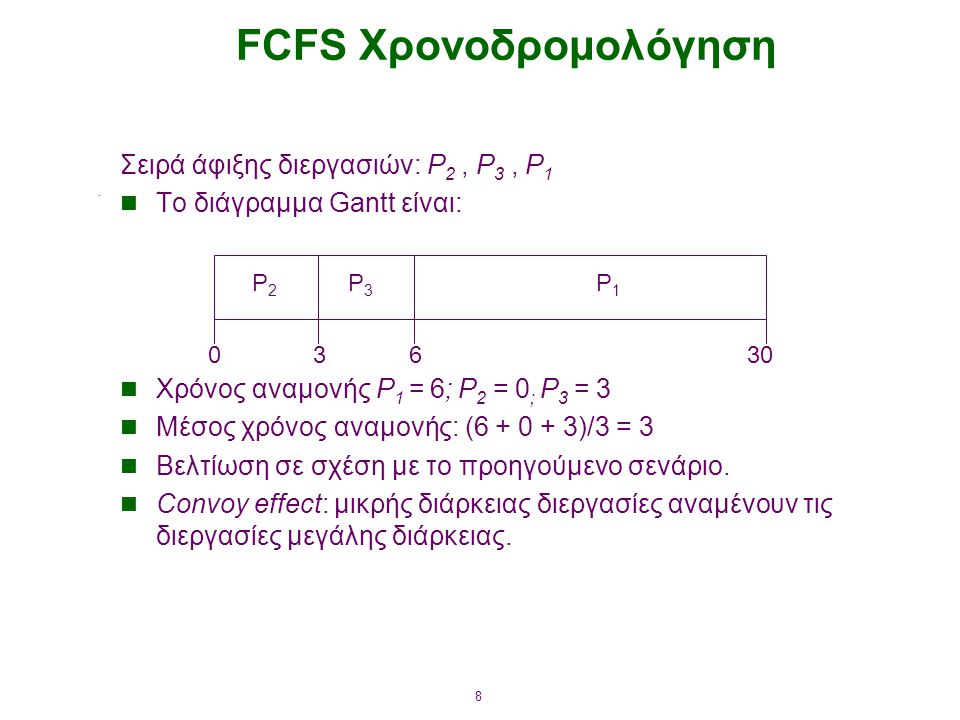 FCFS Χρονοδρομολόγηση