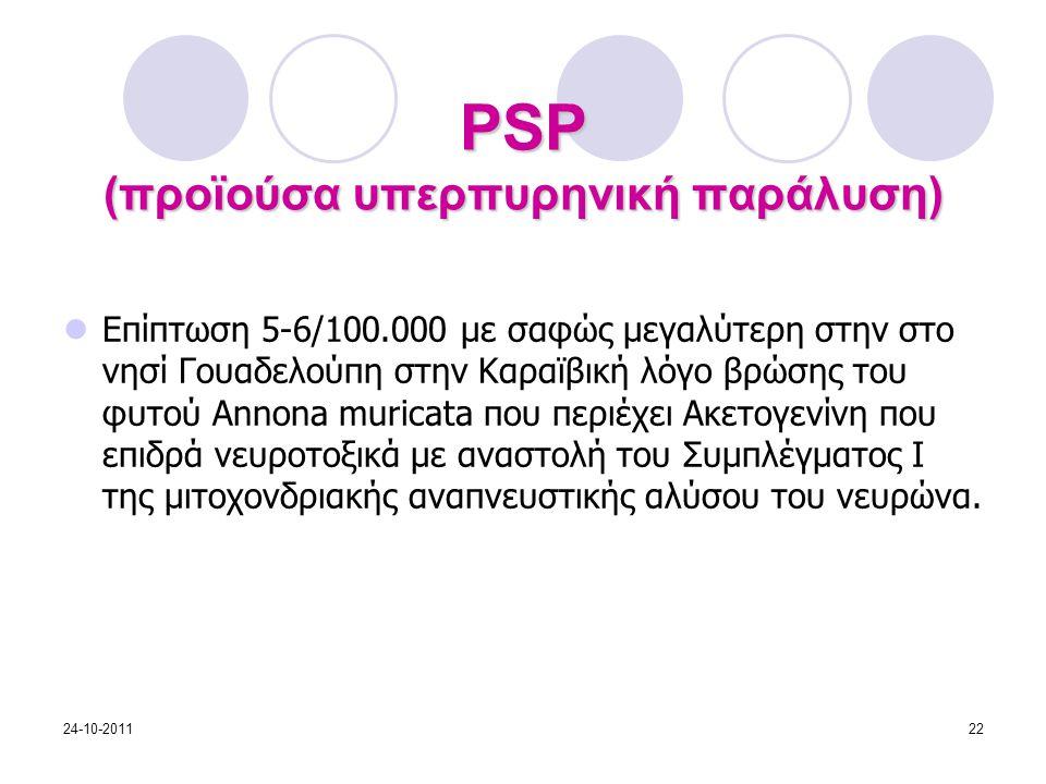 PSP (προϊούσα υπερπυρηνική παράλυση)