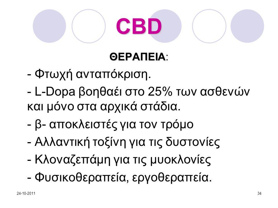 CBD - Φτωχή ανταπόκριση.