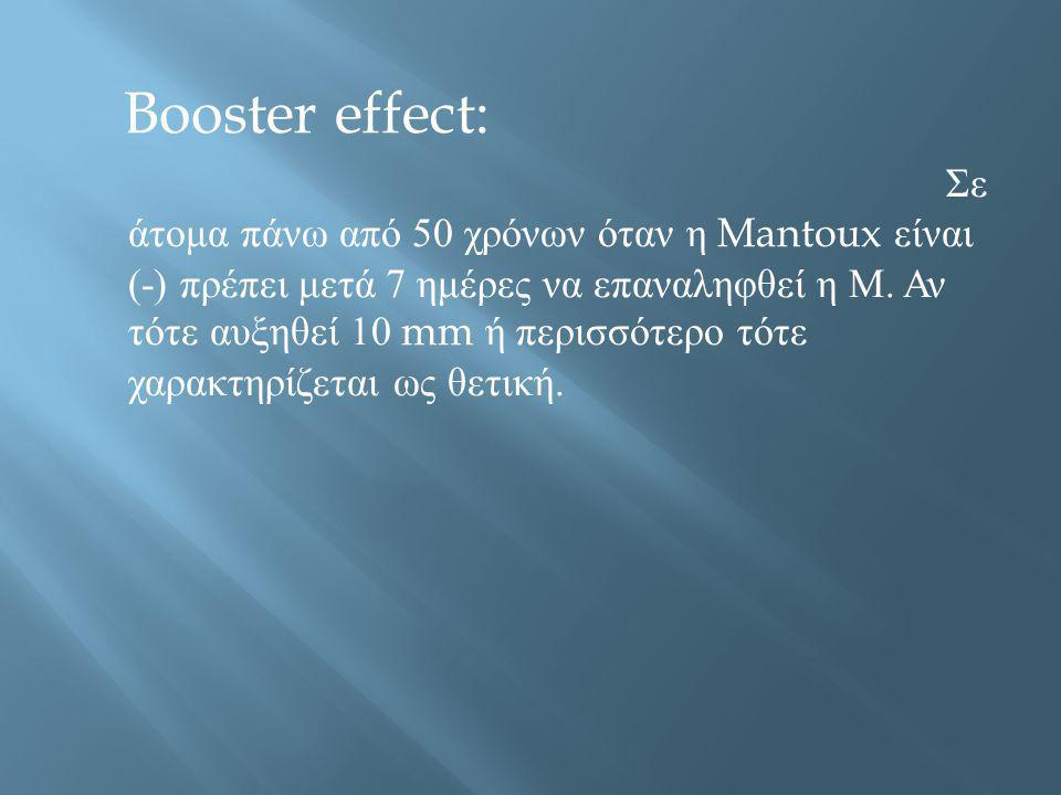 Booster effect: