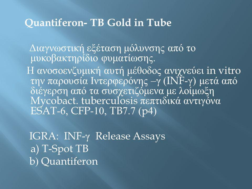 Quantiferon- TB Gold in Tube