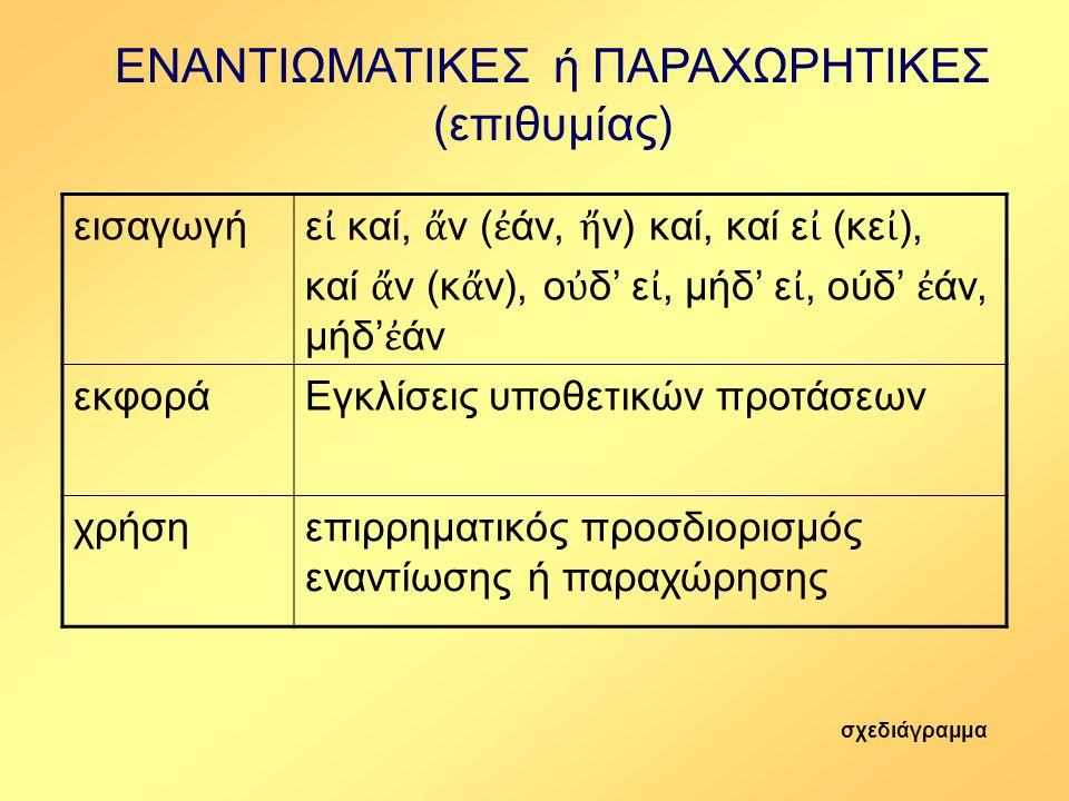 ΕΝΑΝΤΙΩΜΑΤΙΚΕΣ ή ΠΑΡΑΧΩΡΗΤΙΚΕΣ (επιθυμίας)