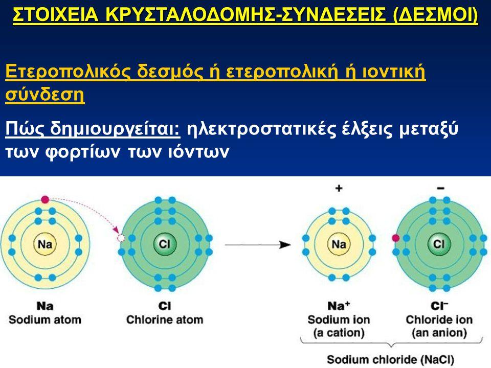 ΣΤΟΙΧΕΙΑ ΚΡΥΣΤΑΛΟΔΟΜΗΣ-ΣΥΝΔΕΣΕΙΣ (ΔΕΣΜΟΙ)