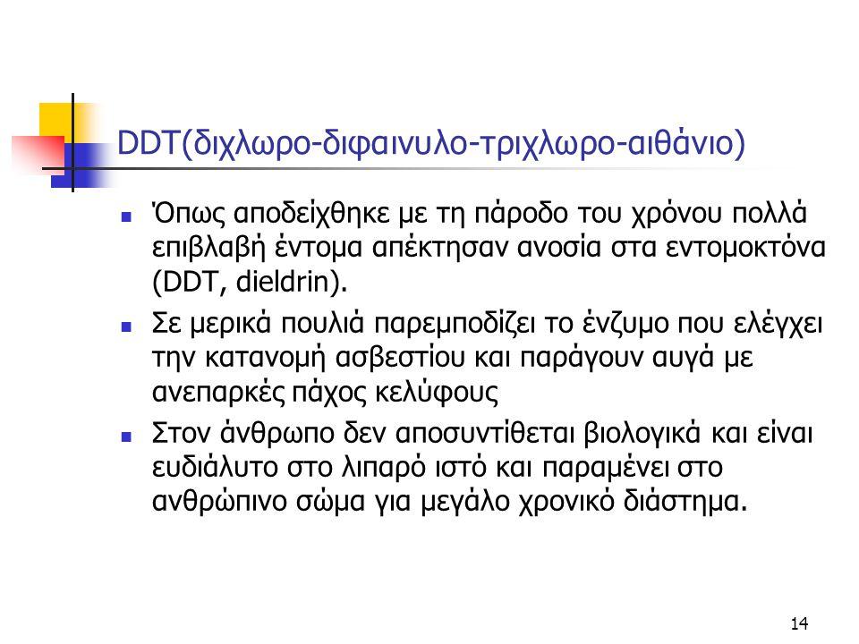 DDT(διχλωρο-διφαινυλο-τριχλωρο-αιθάνιο)