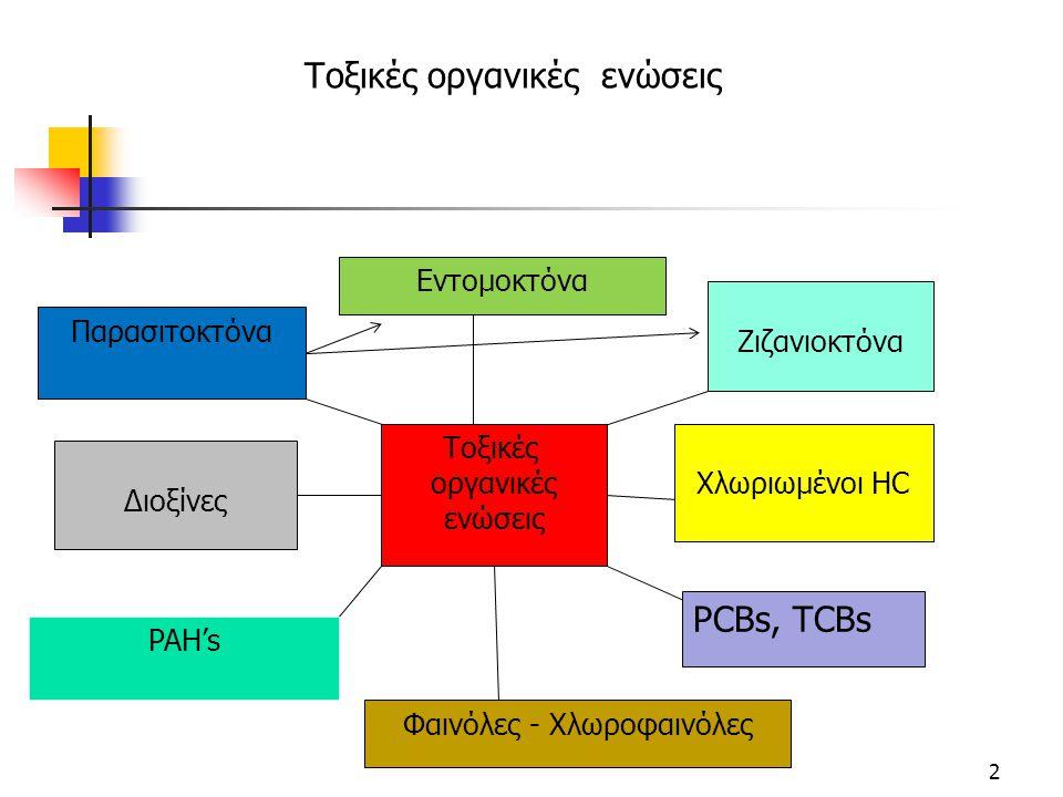 Τοξικές οργανικές ενώσεις