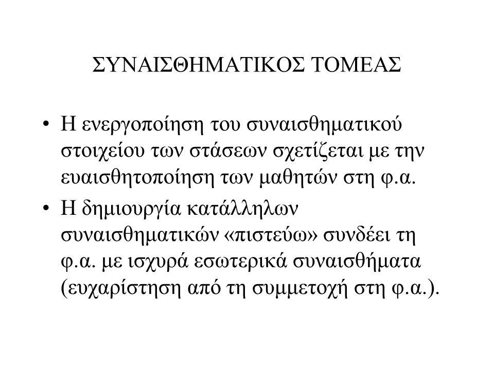 ΣΥΝΑΙΣΘΗΜΑΤΙΚΟΣ ΤΟΜΕΑΣ